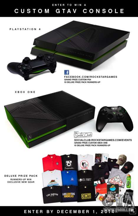 Ziehung der PlayStation 4 und Xbox One