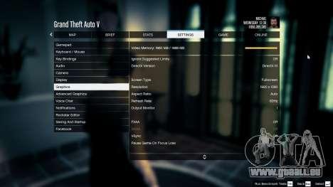 GTA 5 Personnalisation