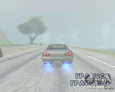 Le flou lorsque l'utilisation de Nitro pour GTA San Andreas deuxième écran