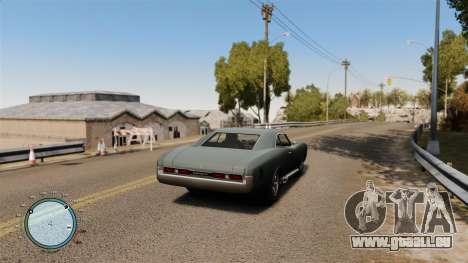 Compteur de vitesse AdamiX v4 pour GTA 4 secondes d'écran