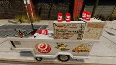Kohlensäurehaltige Getränke Coca-Cola