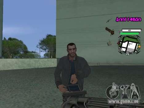 HUD pour GTA San Andreas deuxième écran