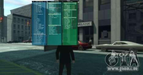 CreatorMod Z pour GTA 4