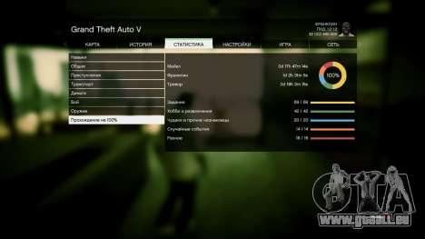 Enregistrer GTA 5 100% et 1 milliard Xbox 360 pour GTA 5