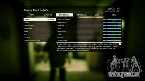 GTA 5 GTA 5 0% und 2 Milliarden + alle gepumpt vierten Screenshot