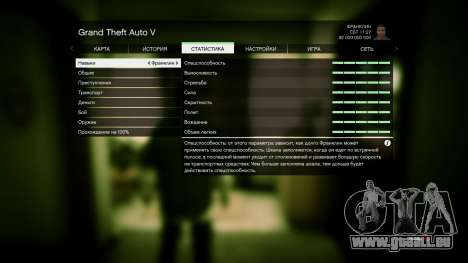 GTA 5 GTA 5 0% und 2 Milliarden + alle gepumpt zweite Screenshot