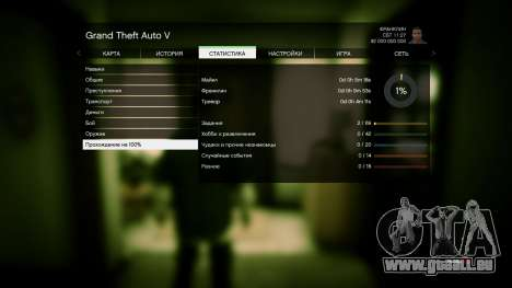 GTA 5 0% und 2 Milliarden + alle gepumpt für GTA 5