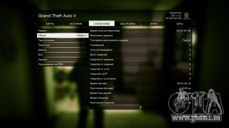 GTA 5 GTA 5 0% und 2 Milliarden + alle gepumpt fünfter Screenshot