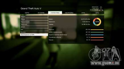 Speichern GTA 5 100% und 1 Milliarde Xbox 360 für GTA 5