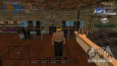 C- HUD A.C.A.B pour GTA San Andreas