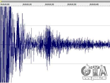 Battlefield 2 Weapon Sounds v1.0 pour GTA San Andreas
