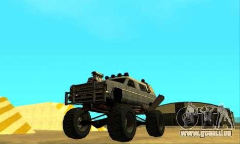 Hellish Extreme CripVoz RomeRo 2015 pour GTA San Andreas roue