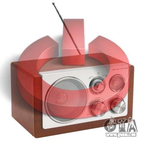 Eteindre la radio pour GTA 5