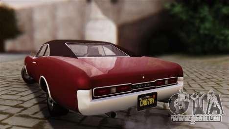 GTA 5 Imponte Dukes IVF für GTA San Andreas linke Ansicht