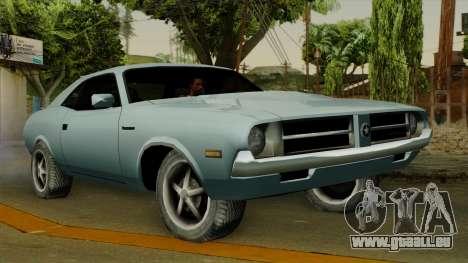 Patriot Vegas G20 IVF pour GTA San Andreas