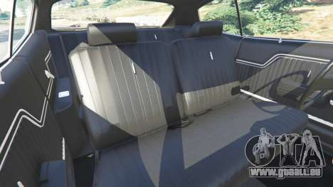 Chevrolet Chevelle SS 1970 v1.0 pour GTA 5