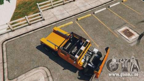 Hummer H1 6X6 v2.3 für GTA 5