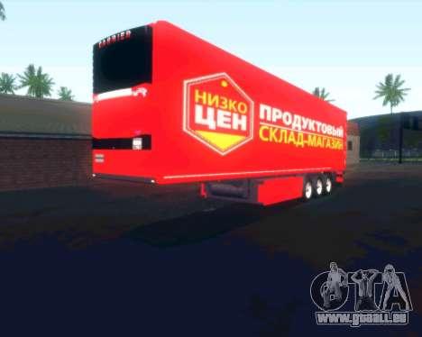 Der trailer NIZKOTCEN für GTA San Andreas