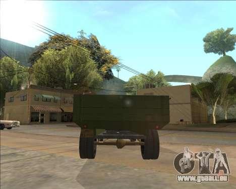 GAZ AA LKW für GTA San Andreas rechten Ansicht