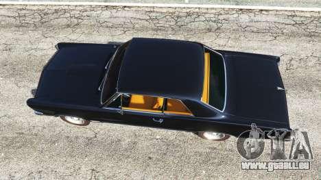 Pontiac Tempest Le Mans GTO 1965 pour GTA 5